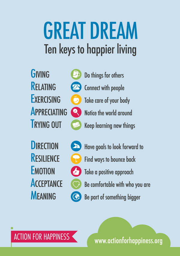 How to be happy!